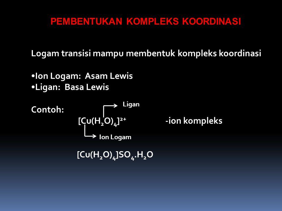 PEMBENTUKAN KOMPLEKS KOORDINASI [Cu(H2O)4]2+ -ion kompleks